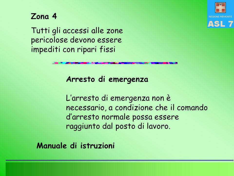 Zona 4 Tutti gli accessi alle zone pericolose devono essere impediti con ripari fissi. Arresto di emergenza.