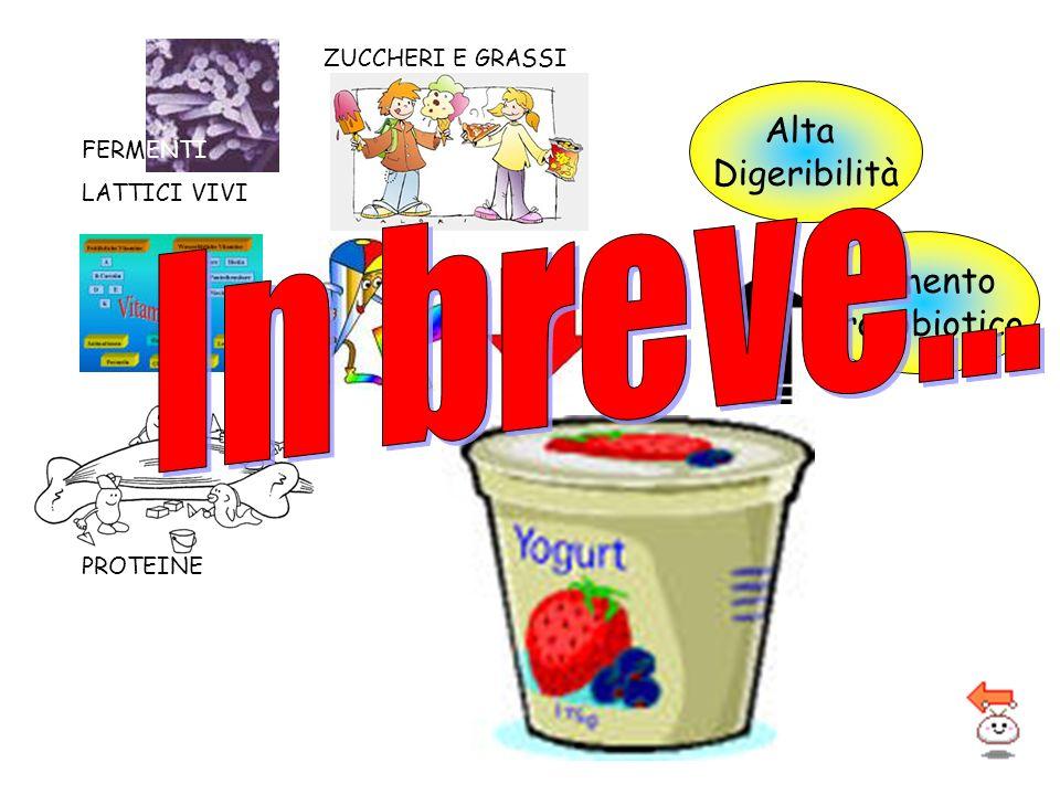 In breve... Alta Digeribilità Alimento Protobiotico ZUCCHERI E GRASSI