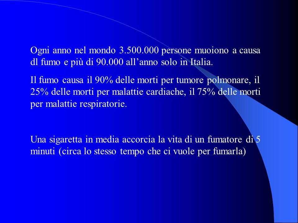 Ogni anno nel mondo 3.500.000 persone muoiono a causa dl fumo e più di 90.000 all'anno solo in Italia.
