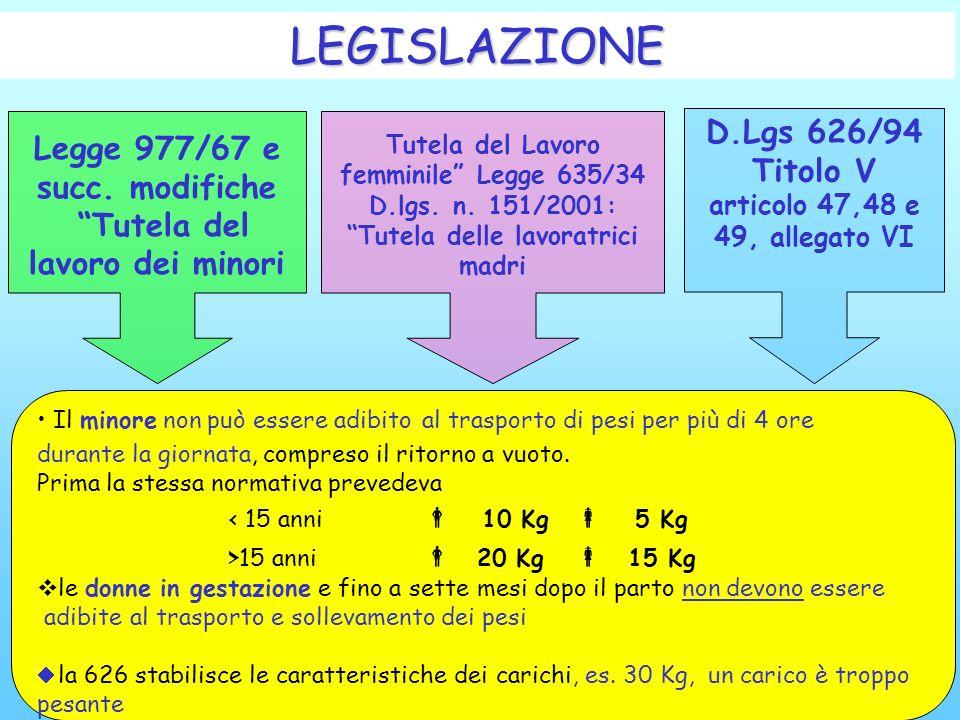 LEGISLAZIONE D.Lgs 626/94 Titolo V Legge 977/67 e succ. modifiche