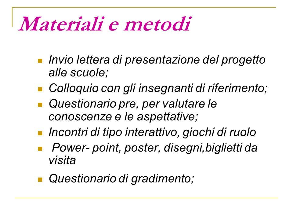 Materiali e metodi Invio lettera di presentazione del progetto alle scuole; Colloquio con gli insegnanti di riferimento;