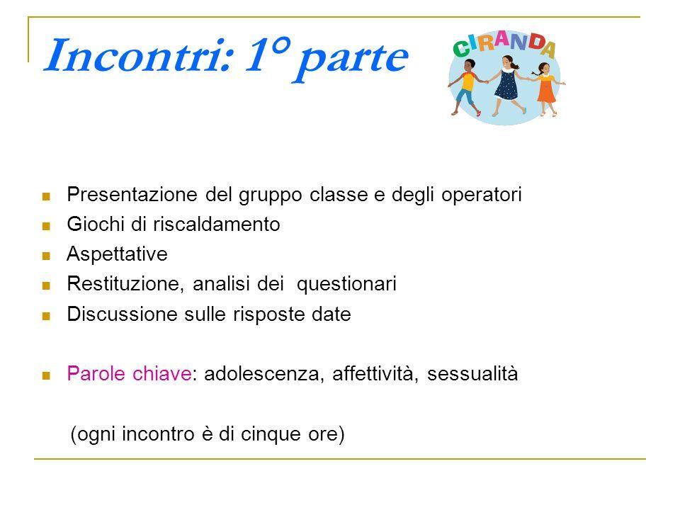 Incontri: 1° parte Presentazione del gruppo classe e degli operatori