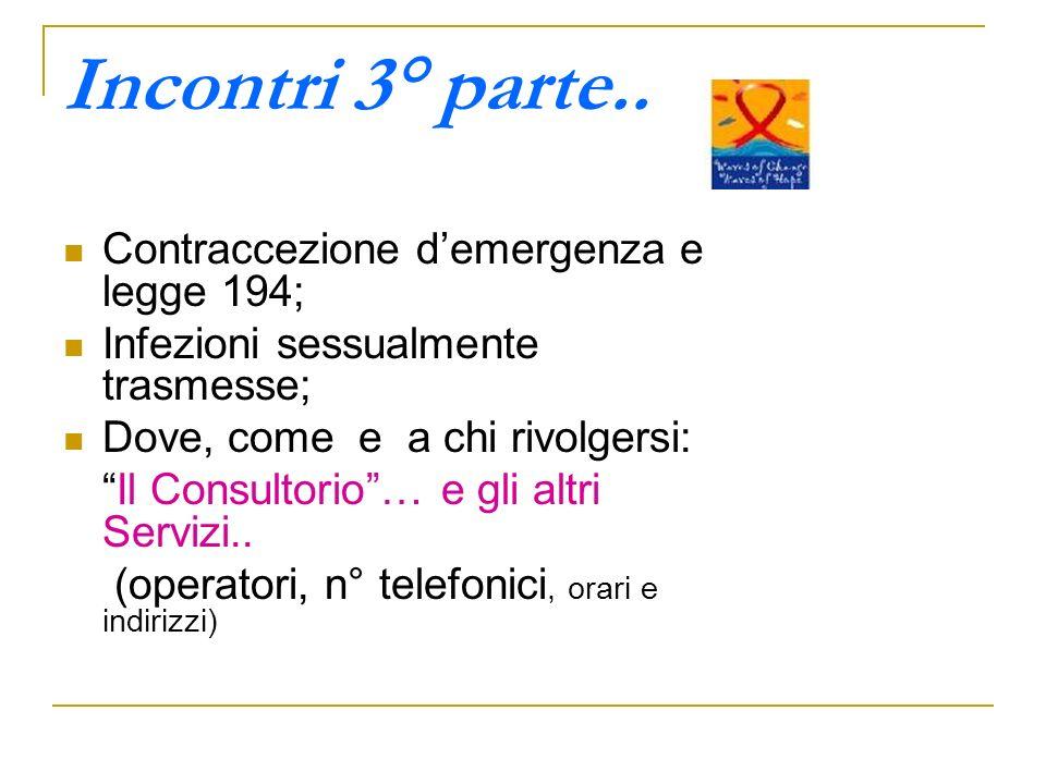 Incontri 3° parte.. Contraccezione d'emergenza e legge 194;