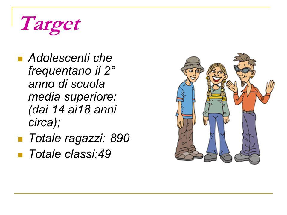 Target Adolescenti che frequentano il 2° anno di scuola media superiore: (dai 14 ai18 anni circa); Totale ragazzi: 890.