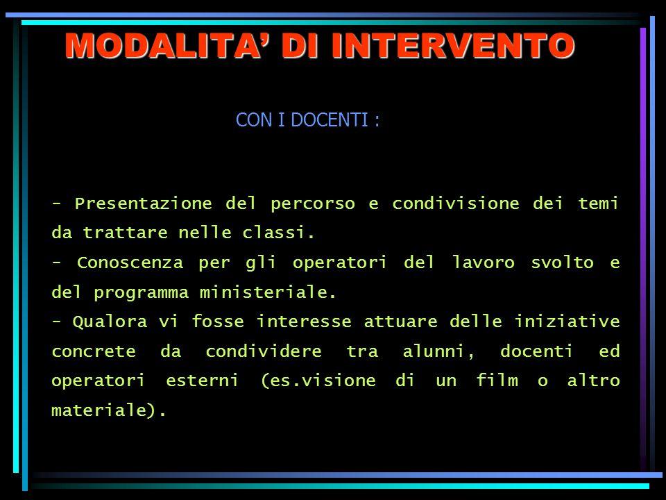 MODALITA' DI INTERVENTO