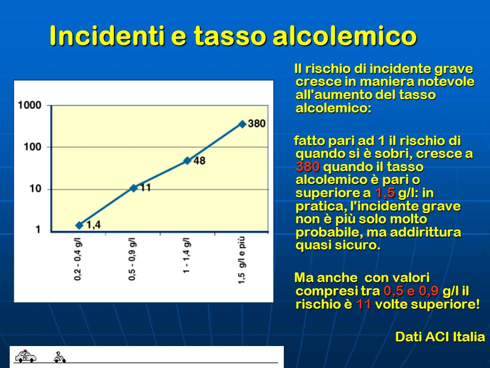 Incidenti e tasso alcolemico