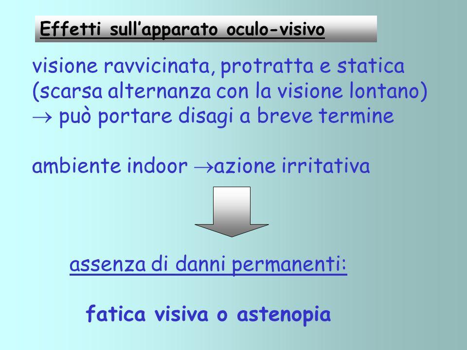 fatica visiva o astenopia