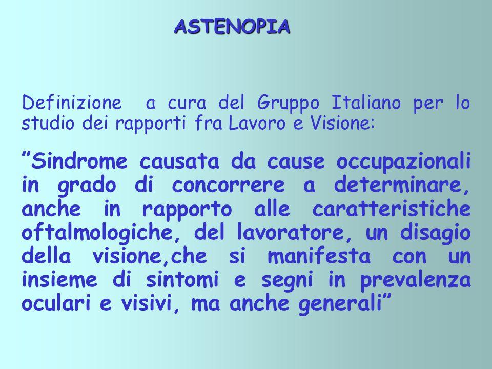 ASTENOPIA Definizione a cura del Gruppo Italiano per lo studio dei rapporti fra Lavoro e Visione: