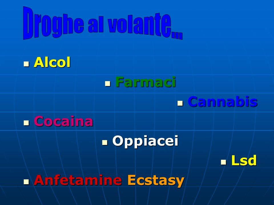 Droghe al volante… Alcol Farmaci Cannabis Cocaina Oppiacei Lsd