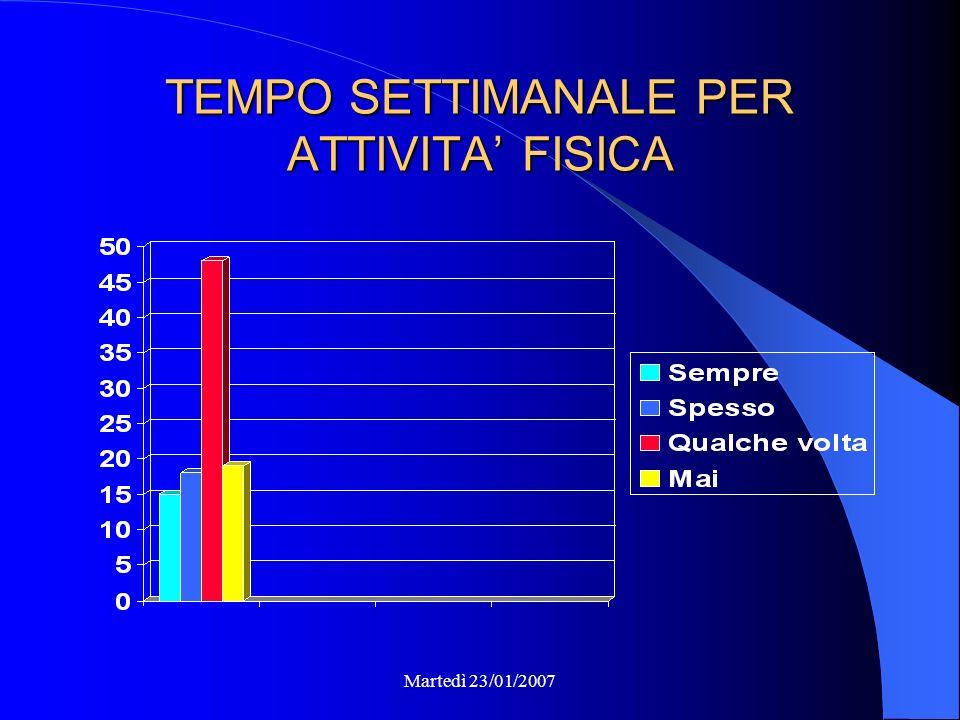 ATTIVITA' FISICA Martedì 23/01/2007