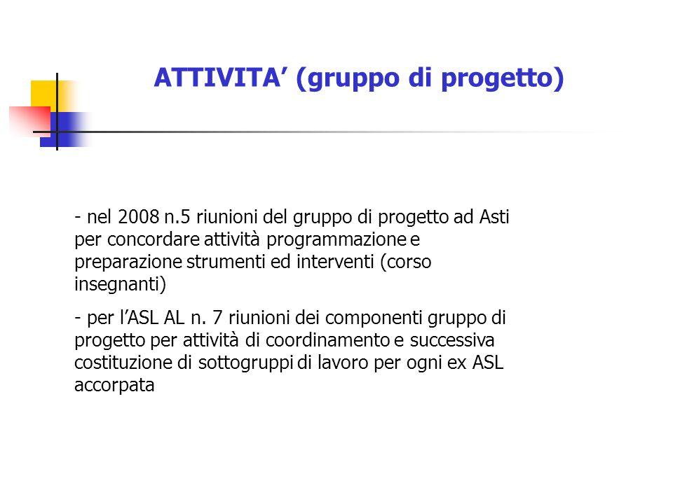 ATTIVITA' (gruppo di progetto)