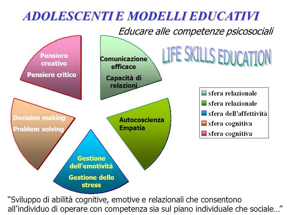 ADOLESCENTI E MODELLI EDUCATIVI