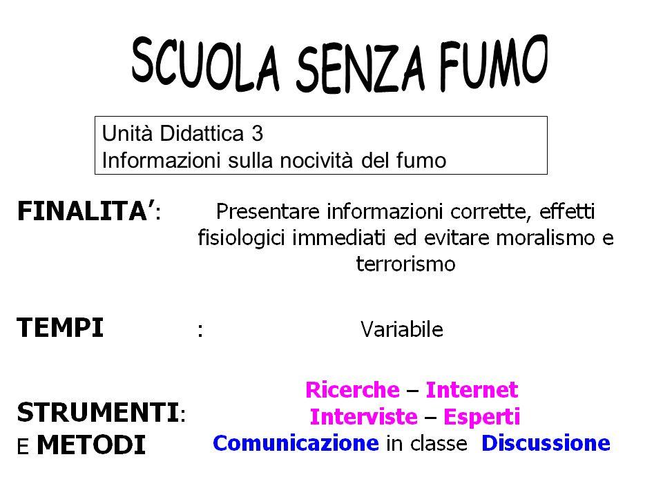SCUOLA SENZA FUMO Unità Didattica 3 Informazioni sulla nocività del fumo.