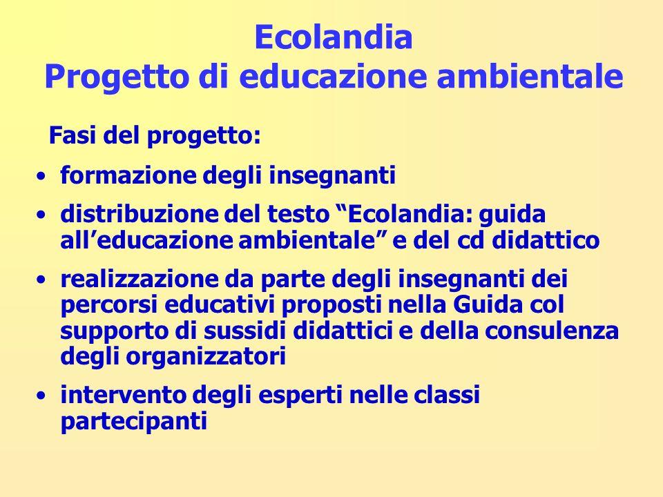 Ecolandia Progetto di educazione ambientale