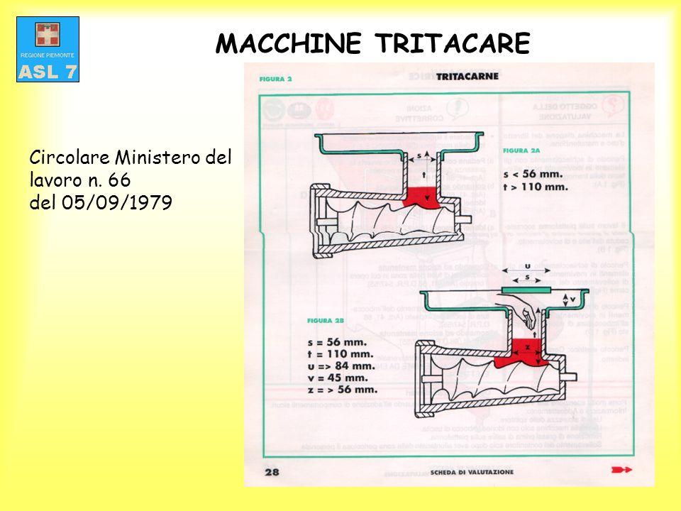 MACCHINE TRITACARE Circolare Ministero del lavoro n. 66 del 05/09/1979