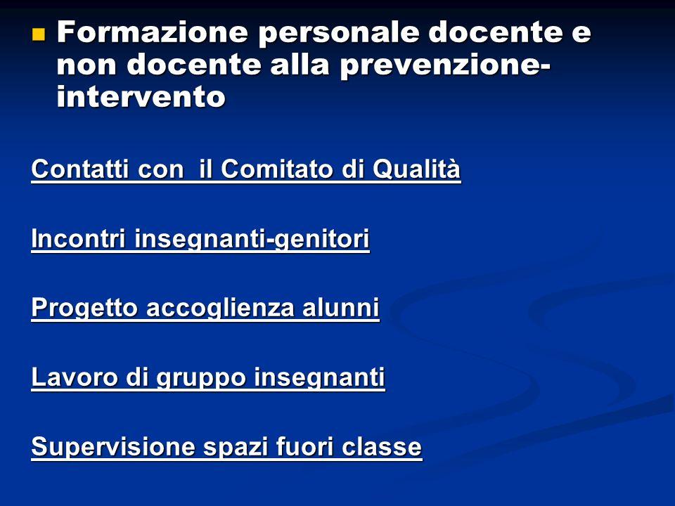 Formazione personale docente e non docente alla prevenzione-intervento