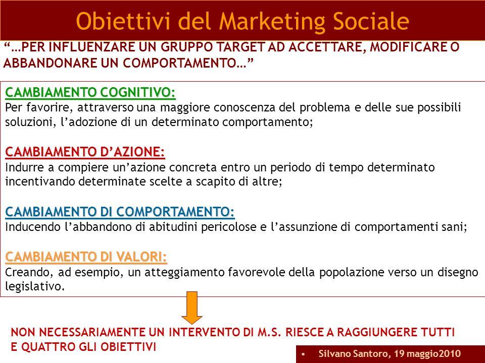 Obiettivi del Marketing Sociale