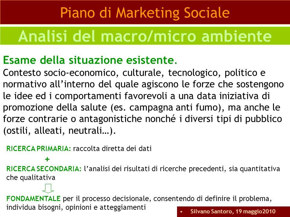 Analisi del macro/micro ambiente