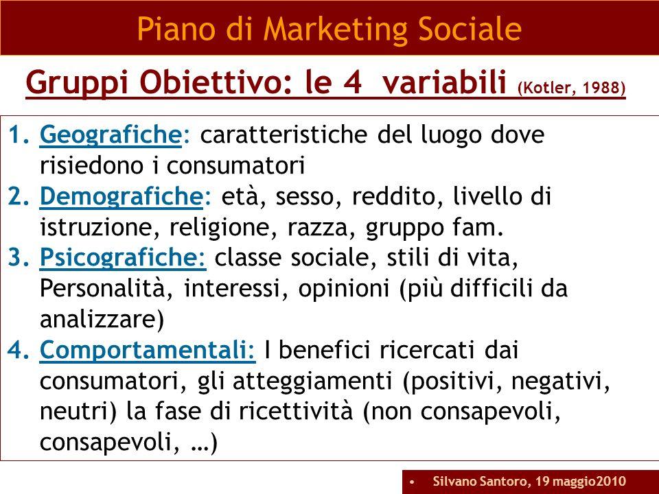 Gruppi Obiettivo: le 4 variabili (Kotler, 1988)