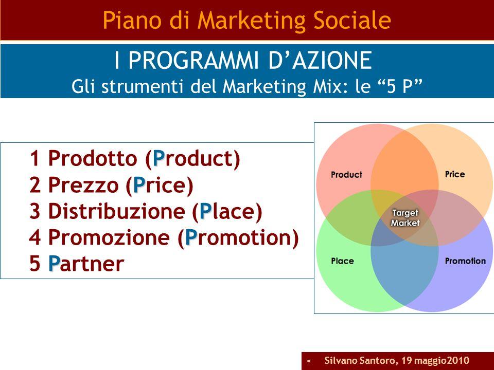 I PROGRAMMI D'AZIONE Gli strumenti del Marketing Mix: le 5 P