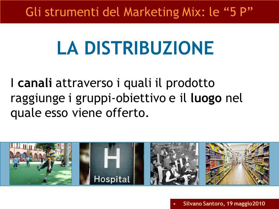 Gli strumenti del Marketing Mix: le 5 P