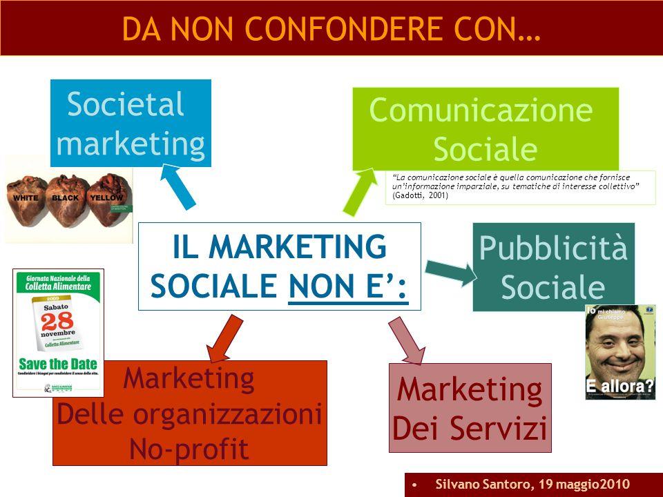 IL MARKETING SOCIALE NON E':