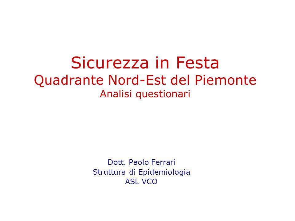 Sicurezza in Festa Quadrante Nord-Est del Piemonte Analisi questionari