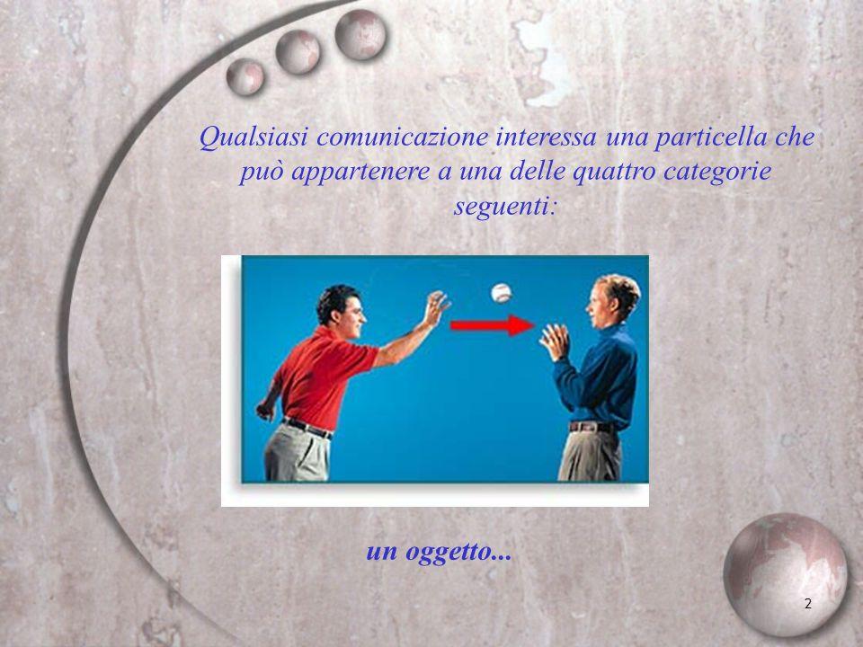 Qualsiasi comunicazione interessa una particella che può appartenere a una delle quattro categorie seguenti: