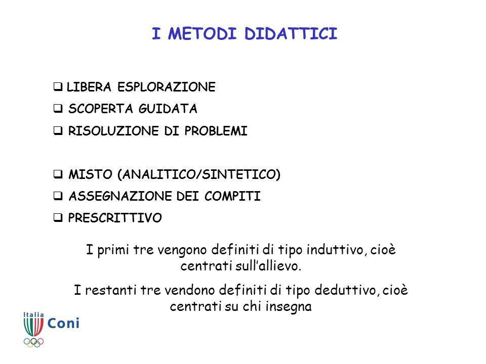 I METODI DIDATTICI LIBERA ESPLORAZIONE. SCOPERTA GUIDATA. RISOLUZIONE DI PROBLEMI. MISTO (ANALITICO/SINTETICO)