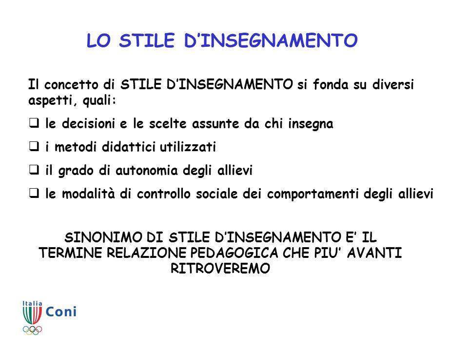 LO STILE D'INSEGNAMENTO