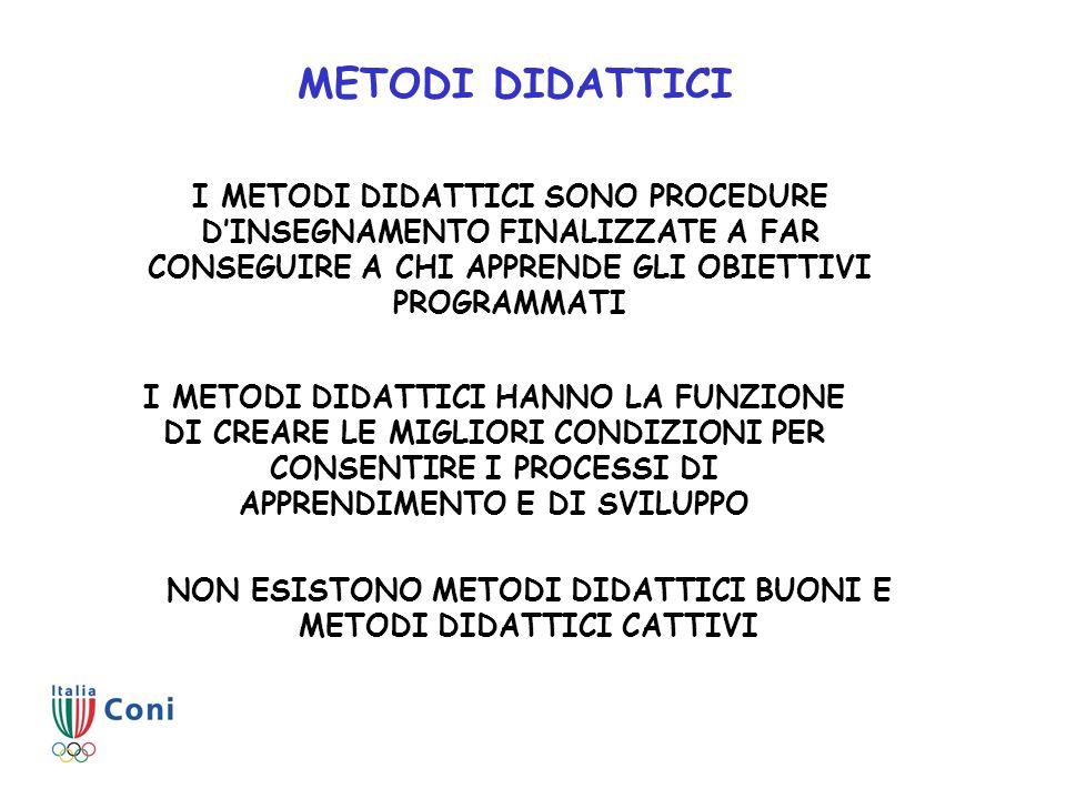 NON ESISTONO METODI DIDATTICI BUONI E METODI DIDATTICI CATTIVI