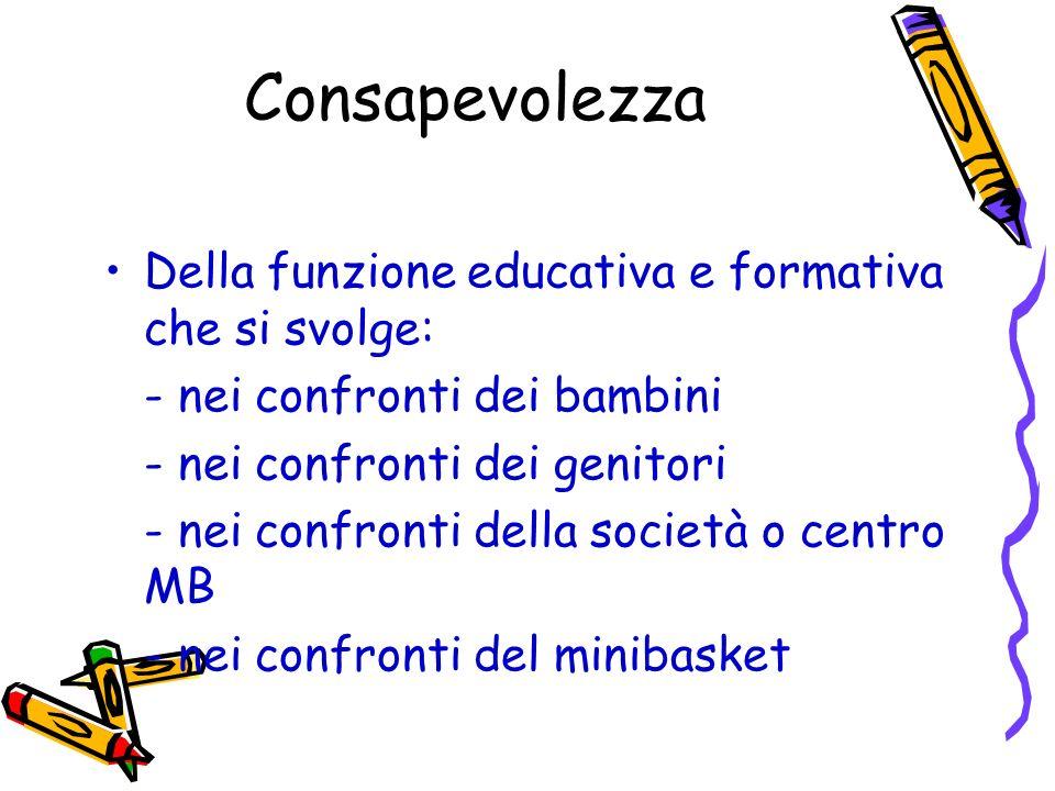 Consapevolezza Della funzione educativa e formativa che si svolge: