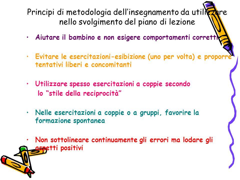 Principi di metodologia dell'insegnamento da utilizzare nello svolgimento del piano di lezione