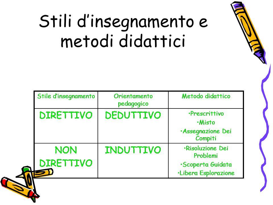 Stili d'insegnamento e metodi didattici