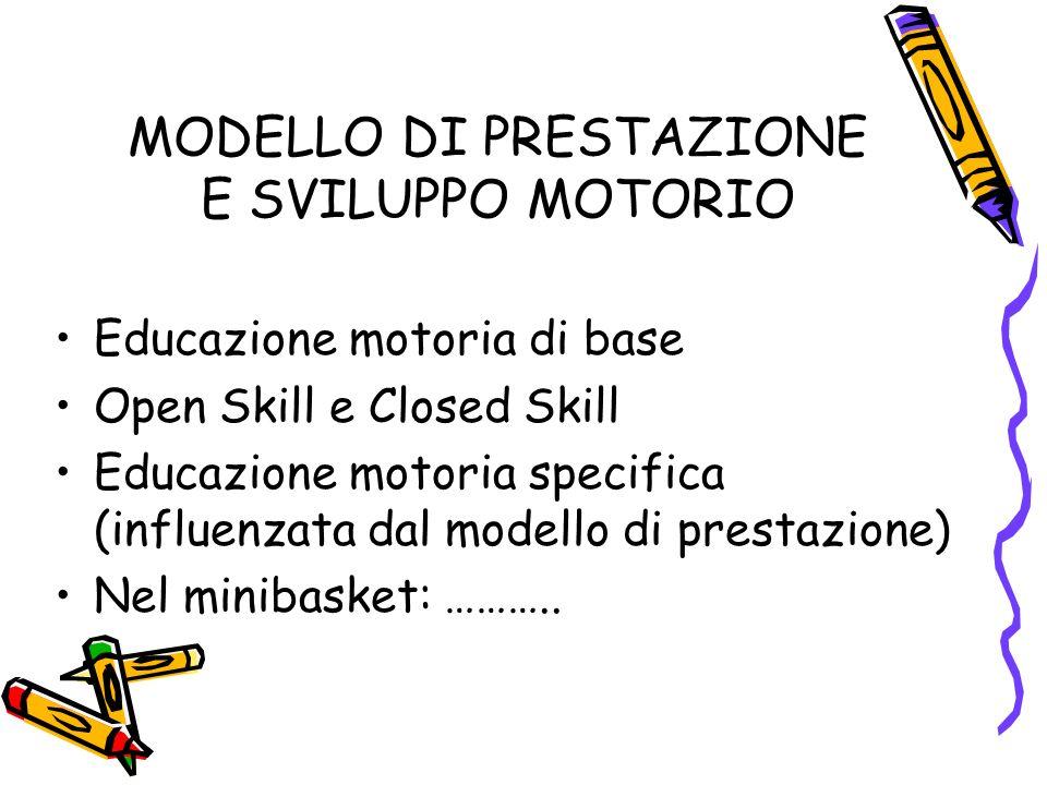MODELLO DI PRESTAZIONE E SVILUPPO MOTORIO