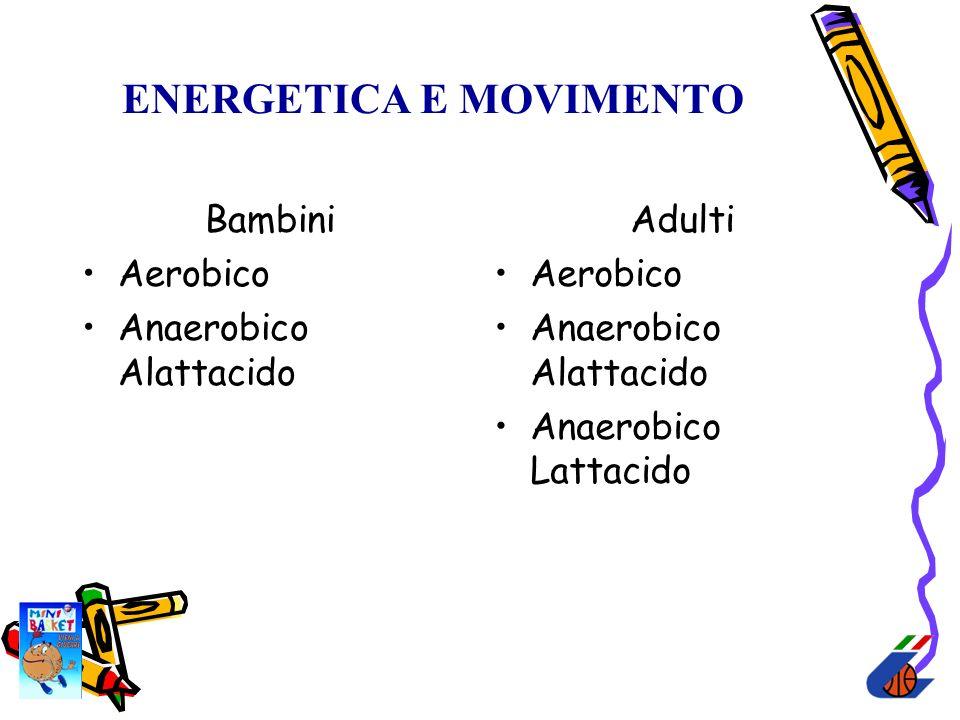 ENERGETICA E MOVIMENTO