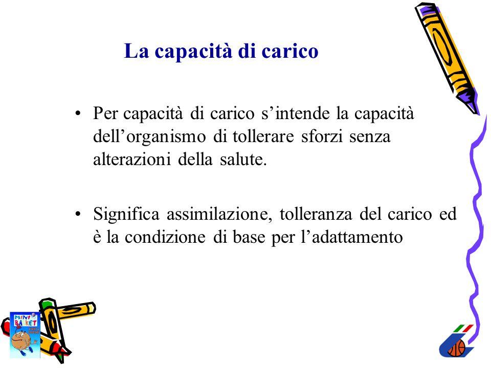 La capacità di carico Per capacità di carico s'intende la capacità dell'organismo di tollerare sforzi senza alterazioni della salute.