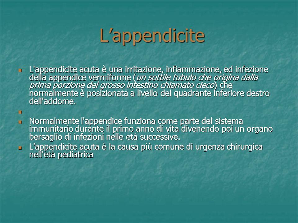 L'appendicite