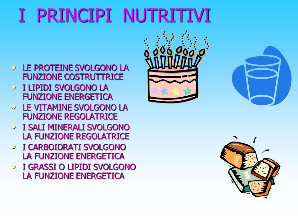 I PRINCIPI NUTRITIVI LE PROTEINE SVOLGONO LA FUNZIONE COSTRUTTRICE