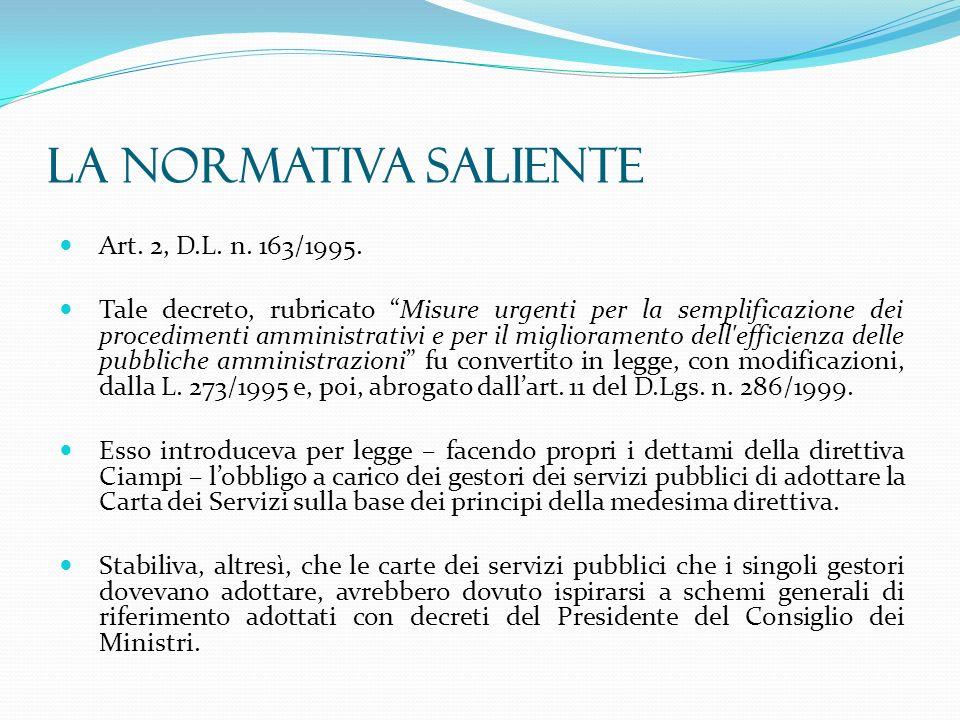 La normativa saliente Art. 2, D.L. n. 163/1995.
