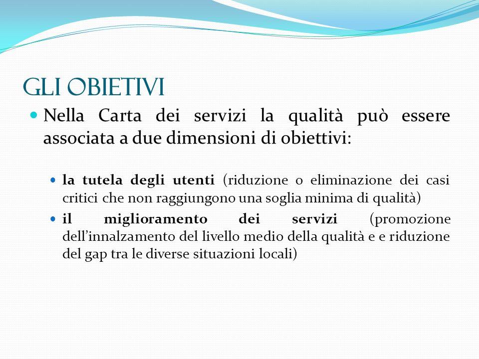GLI OBIETIVI Nella Carta dei servizi la qualità può essere associata a due dimensioni di obiettivi: