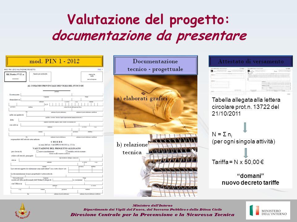 Valutazione del progetto: documentazione da presentare