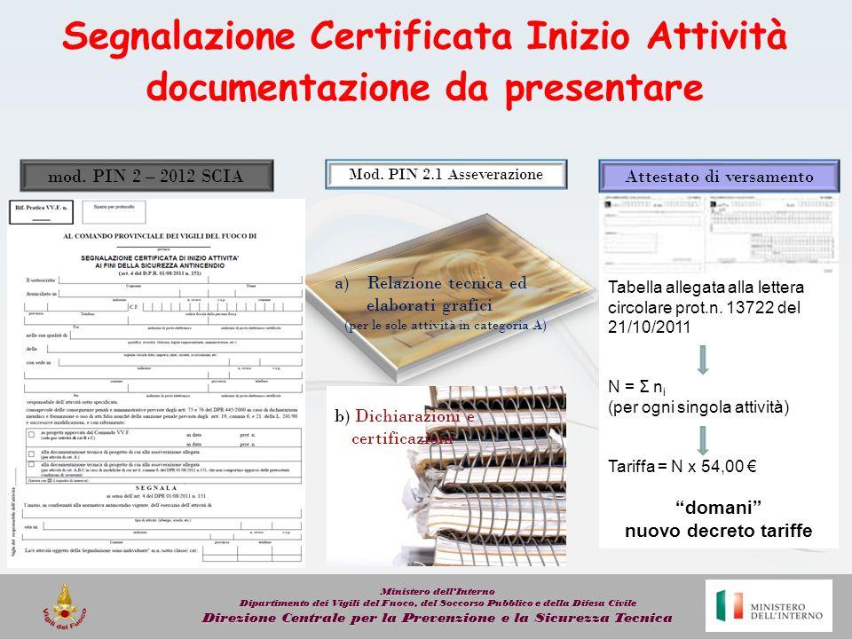 Segnalazione Certificata Inizio Attività documentazione da presentare