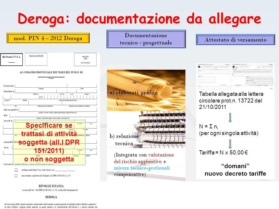 Deroga: documentazione da allegare