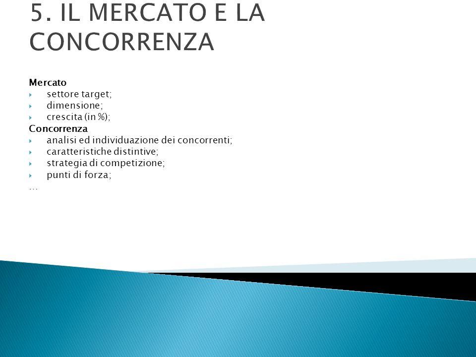 5. IL MERCATO E LA CONCORRENZA