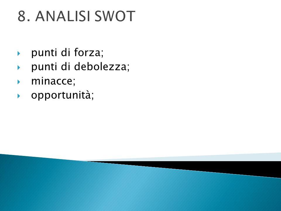 8. ANALISI SWOT punti di forza; punti di debolezza; minacce;