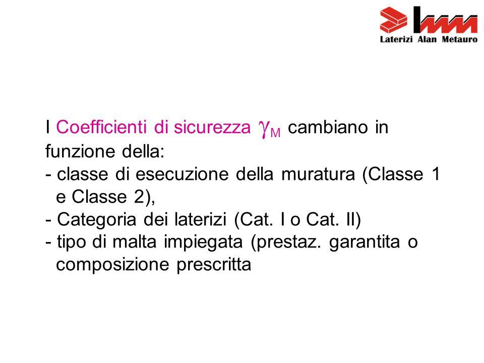 I Coefficienti di sicurezza M cambiano in funzione della: - classe di esecuzione della muratura (Classe 1 e Classe 2), - Categoria dei laterizi (Cat.