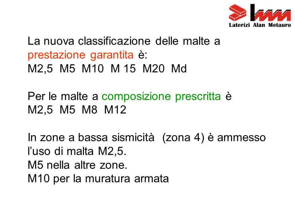 La nuova classificazione delle malte a prestazione garantita è: M2,5 M5 M10 M 15 M20 Md Per le malte a composizione prescritta è M2,5 M5 M8 M12 In zone a bassa sismicità (zona 4) è ammesso l'uso di malta M2,5.