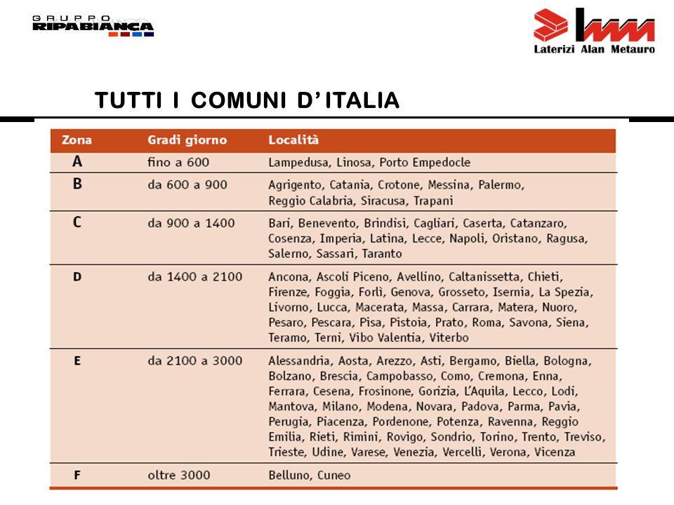 TUTTI I COMUNI D' ITALIA