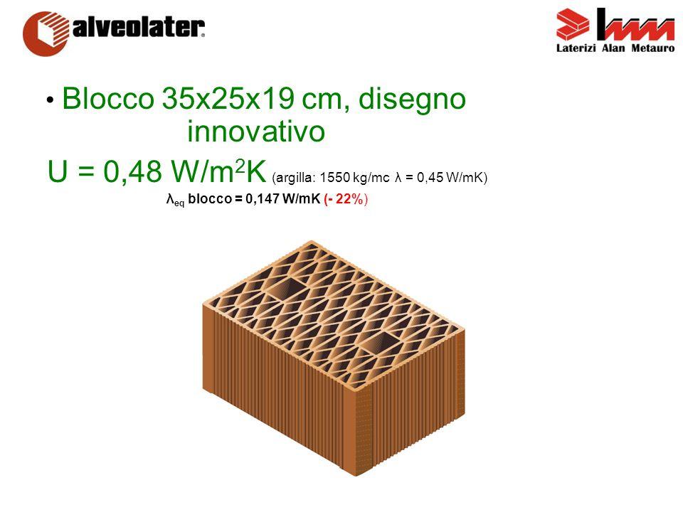 Blocco 35x25x19 cm, disegno innovativo